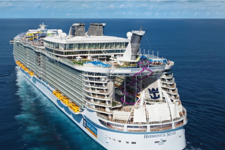 IHSE KVM systems installed on Royal Caribbean Cruise Lines most prestigious cruise ships